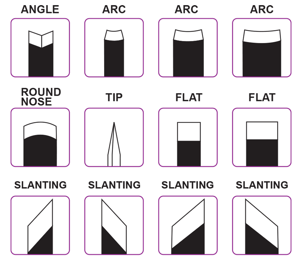 proimages/Wood_Carving_Tools/GA-WC12-shape1.jpg